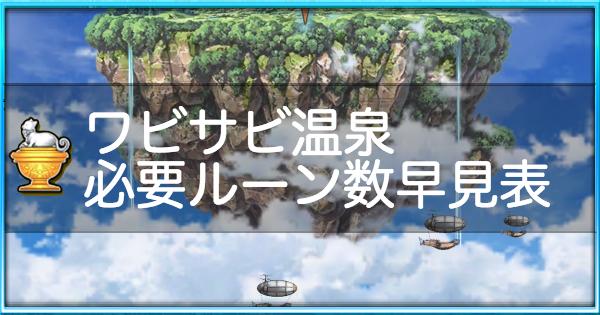 【白猫】ワビサビ温泉の必要ルーン数早見表
