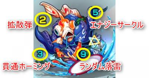 【モンスト】骸金魚【極】攻略「呪い池の金魚すくい」適正パーティ