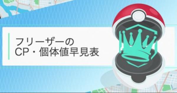 【ポケモンGO】大発見報酬で出現するフリーザーの最大CP