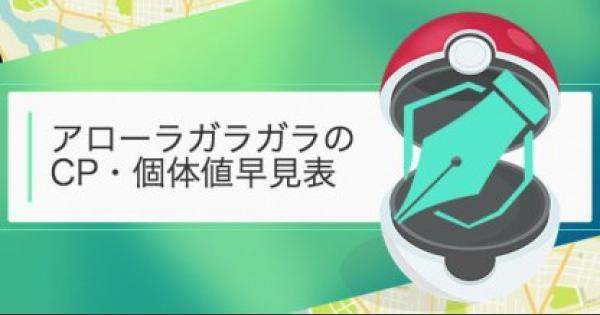 【ポケモンGO】アローラガラガラのCP・個体値早見表
