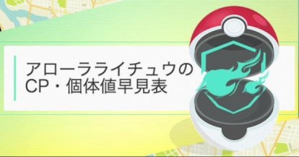 【ポケモンGO】アローラライチュウのCP・個体値早見表