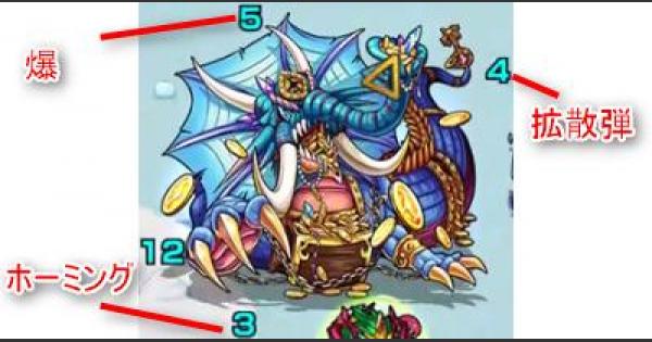 【モンスト】グローツラング【極】攻略「強欲のダイヤモンド・ヘル」パーティ