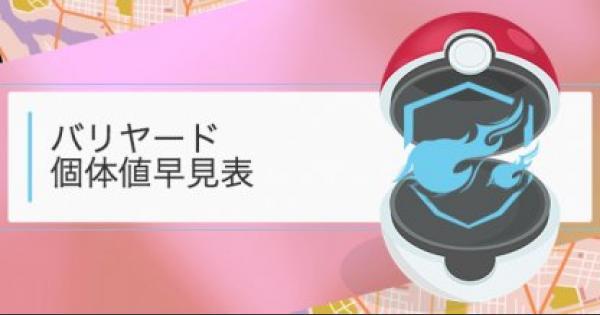 【ポケモンGO】バリヤードのCP・個体値早見表