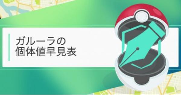 【ポケモンGO】ガルーラのCP・個体値早見表