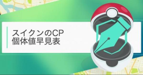 【ポケモンGO】スイクンの個体値早見表!レイドと大発見の全CPリスト