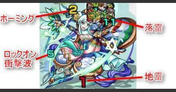【モンスト】鉄扇公主〈テッセンコウシュ〉【極】攻略の適正パーティ