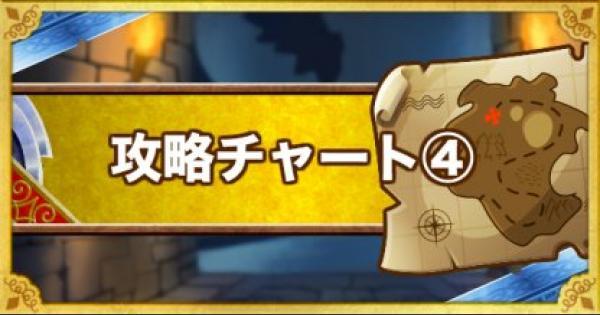 ストーリー攻略チャート④ 〜Dクラスクリアまで〜