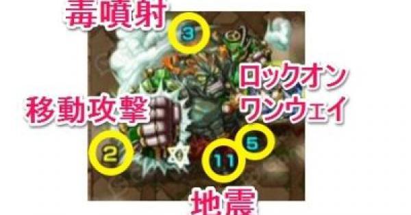【モンスト】覇者の塔【13階】攻略と適正キャラランキング