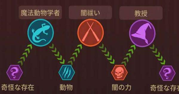 【魔法同盟】戦略呪文を解説 | 魔法使いチャレンジ攻略【ハリーポッター魔法同盟】
