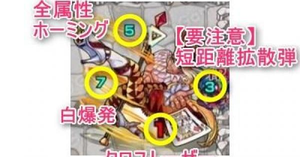 【モンスト】ダイヤのキング【極】攻略の適正キャラとおすすめパーティ