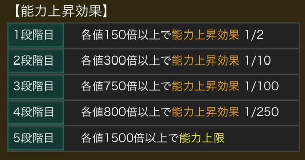 【戦国炎舞】四天昇勢とは?四限極勢との違いや具体的な効果量も掲載!【戦国炎舞-KIZNA-】