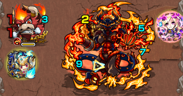 【モンスト】火の獣神竜を求めて(火曜)攻略の適正キャラとドロップ率