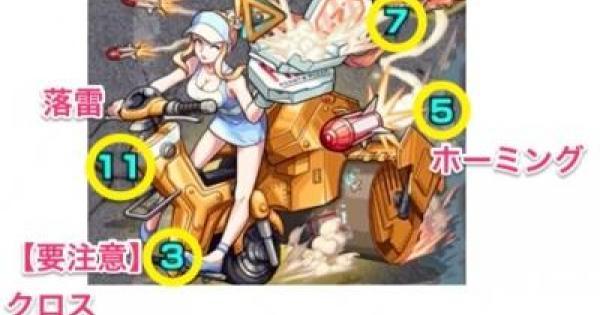 【モンスト】セクシーローラー【極】攻略の適正キャラとおすすめパーティ
