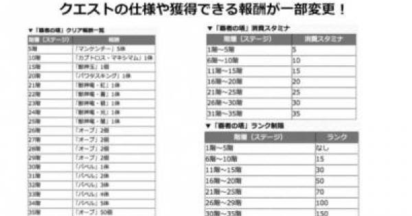 【モンスト】〈速報〉11/6のモンストニュースまとめ