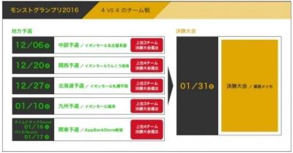 【モンスト】〈速報〉モンストグランプリ2016エントリー開始!