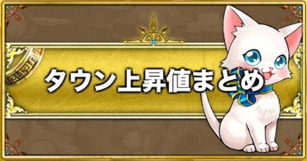 【白猫】タウンMAX(タウンマ)の上昇値と重要度