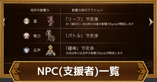 NPC一覧