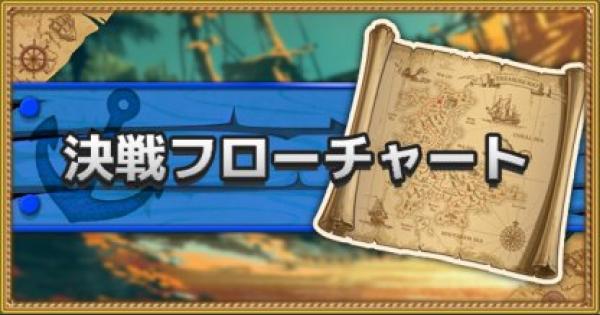 【トレクル】決戦イベント攻略フローチャート【ワンピース トレジャークルーズ】