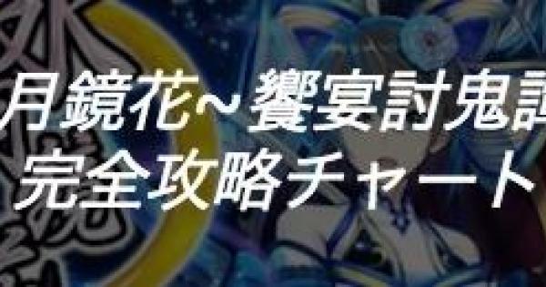 【白猫】水月鏡花~饗宴討鬼譚~完全攻略チャート