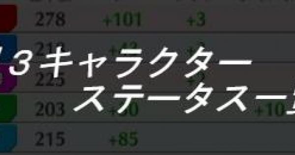 【白猫テニス】星3キャラステータス比較一覧【白テニ】