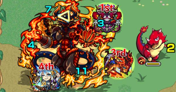 【モンスト】ズーマー【究極】攻略と適正キャラランキング