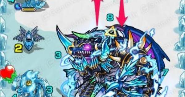 【モンスト】Xの覚醒【極】攻略と適正キャラランキング