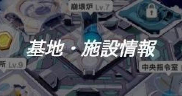 【崩壊3rd】基地・施設のバフ効果と優先度まとめ
