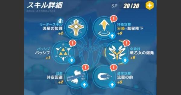 【崩壊3rd】スキル・必殺技の効果まとめ