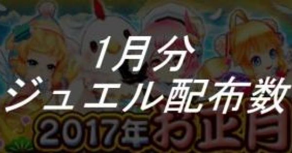 【白猫】配られたジュエルとアイテムの数は?1月のイベントを振り返る!