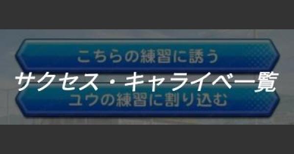 【パワサカ】各高校のイベントとキャライベまとめ【パワフルサッカー】