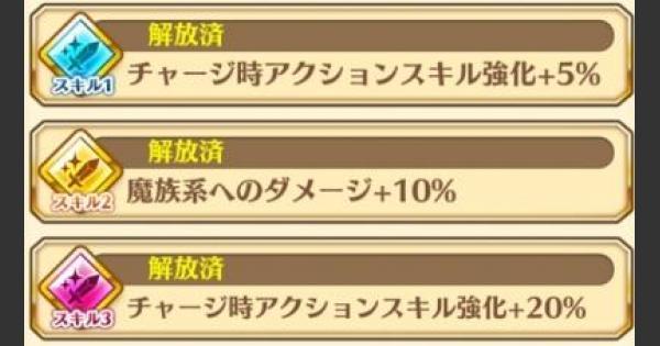 【白猫】レクトモチーフ武器は交換すべき?武器性能を比較!