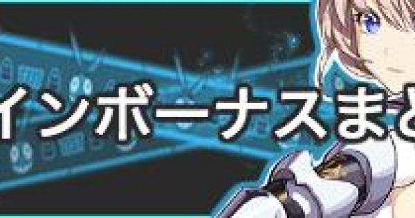 【崩壊3rd】ログインボーナスまとめ【6月分】
