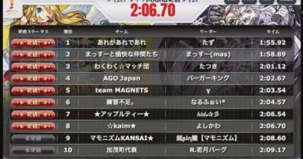【モンスト】グランプリ2017関西予選の結果まとめ