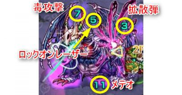 【モンスト】タイタニア(アンデッド)ドラゴン【極】攻略の適正パーティ