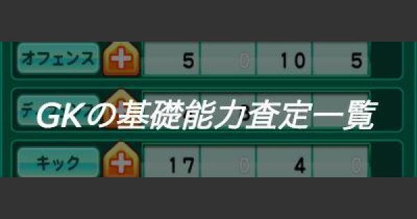 【パワサカ】GK(ゴールキーパー)の基礎能力査定一覧【パワフルサッカー】