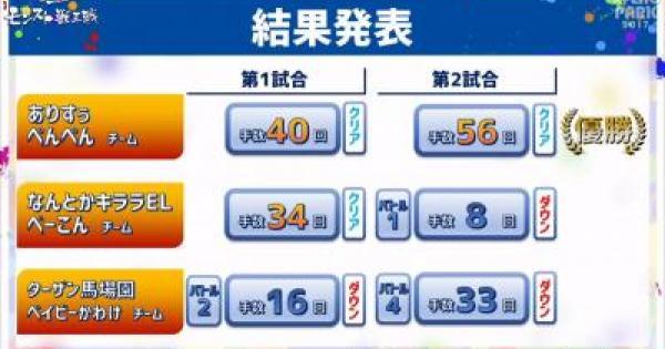 【モンスト】2代目獣王が決定!第2回獣王戦決勝の結果【モンスト速報】