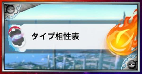 【USUM】タイプ相性表【ポケモンウルトラサンムーン】