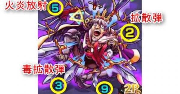 【モンスト】マクベス【極】攻略「闇の力に溺れた錯乱王」適正パーティ