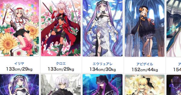 【FGO】サーヴァントの身長/体重一覧
