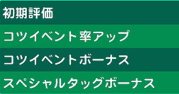 【パワサカ】イベキャラボーナステーブル一覧とLv上限開放の評価【パワフルサッカー】