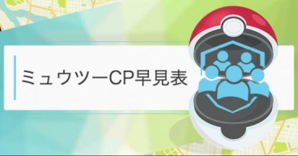 ミュウツーのCP・個体値早見表