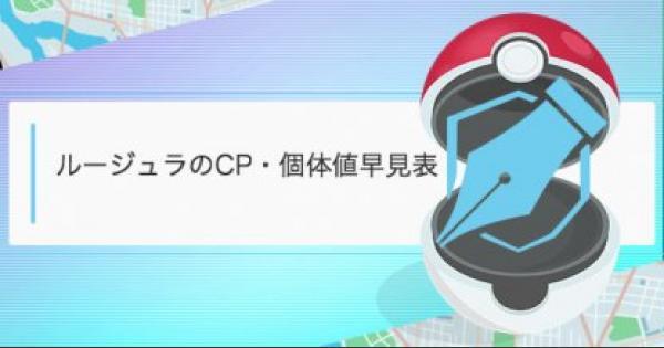 【ポケモンGO】ルージュラのCP・個体値早見表