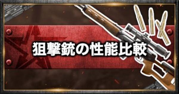 【荒野行動】スナイパーライフル(狙撃銃)の一覧と性能比較!