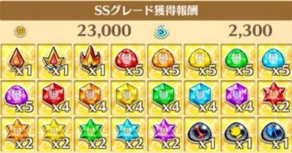【白猫】星7 激闘が結ぶディスティニー SS攻略