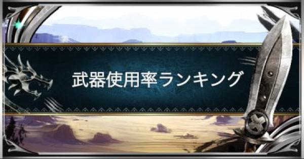 【モンハンワールド】武器使用率(人気武器)ランキング|【4/2更新!】【MHW】