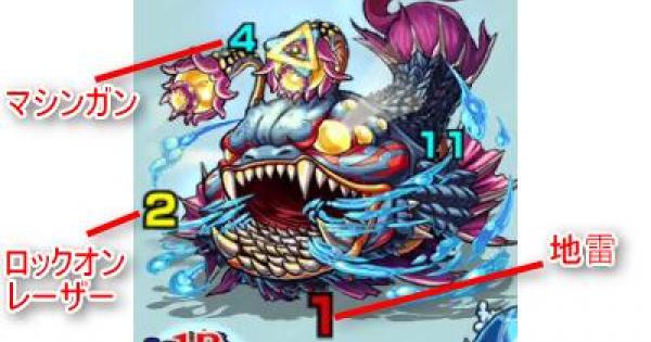 【モンスト】デプス【極】攻略「深海のクリーチャー」パーティ構成