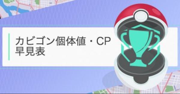 【ポケモンGO】レイドボスのカビゴンのCP・個体値早見表