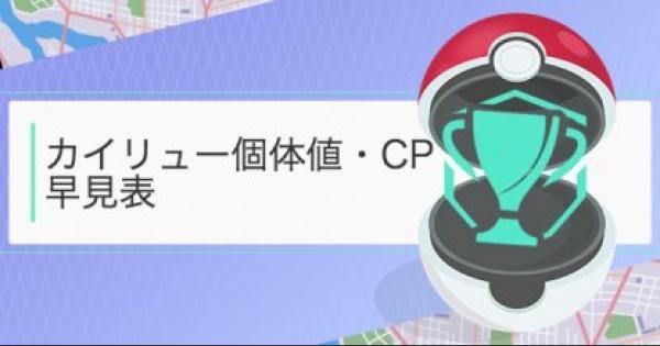 カイリューのCP・個体値早見表