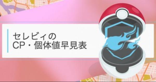 【ポケモンGO】セレビィのCP・個体値早見表