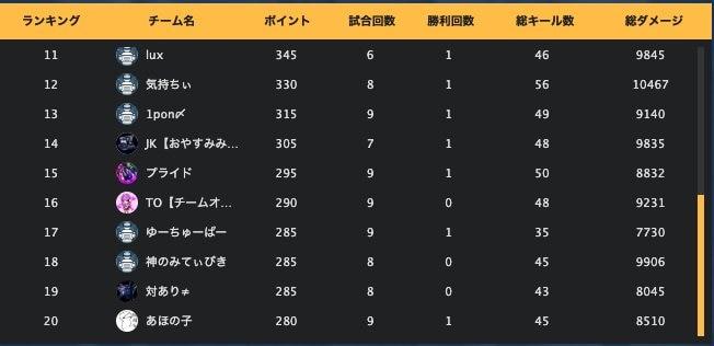 東日本出場チームの画像
